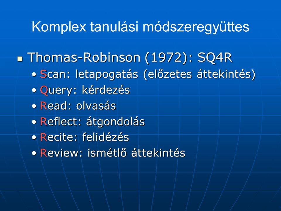 Komplex tanulási módszeregyüttes Thomas-Robinson (1972): SQ4R Thomas-Robinson (1972): SQ4R Scan: letapogatás (előzetes áttekintés)Scan: letapogatás (előzetes áttekintés) Query: kérdezésQuery: kérdezés Read: olvasásRead: olvasás Reflect: átgondolásReflect: átgondolás Recite: felidézésRecite: felidézés Review: ismétlő áttekintésReview: ismétlő áttekintés