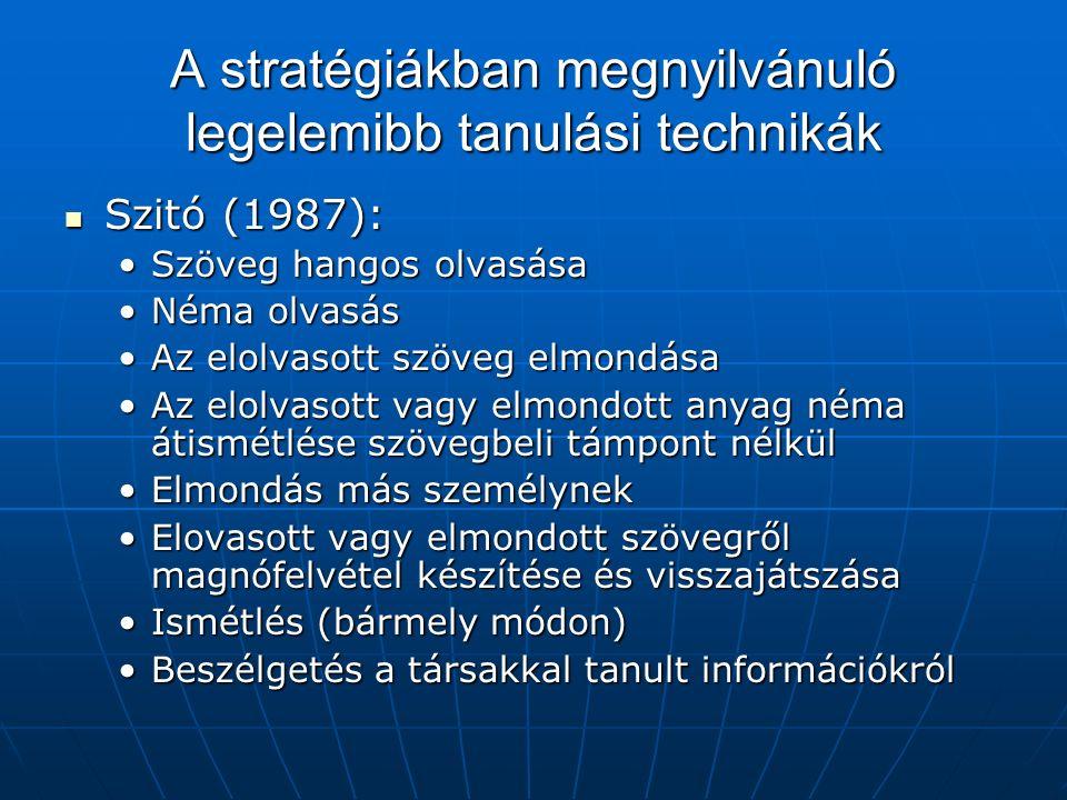 A stratégiákban megnyilvánuló legelemibb tanulási technikák Szitó (1987): Szitó (1987): Szöveg hangos olvasásaSzöveg hangos olvasása Néma olvasásNéma olvasás Az elolvasott szöveg elmondásaAz elolvasott szöveg elmondása Az elolvasott vagy elmondott anyag néma átismétlése szövegbeli támpont nélkülAz elolvasott vagy elmondott anyag néma átismétlése szövegbeli támpont nélkül Elmondás más személynekElmondás más személynek Elovasott vagy elmondott szövegről magnófelvétel készítése és visszajátszásaElovasott vagy elmondott szövegről magnófelvétel készítése és visszajátszása Ismétlés (bármely módon)Ismétlés (bármely módon) Beszélgetés a társakkal tanult információkrólBeszélgetés a társakkal tanult információkról