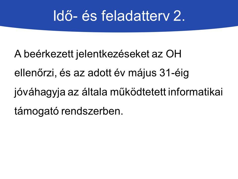 Idő- és feladatterv 2. A beérkezett jelentkezéseket az OH ellenőrzi, és az adott év május 31-éig jóváhagyja az általa működtetett informatikai támogat