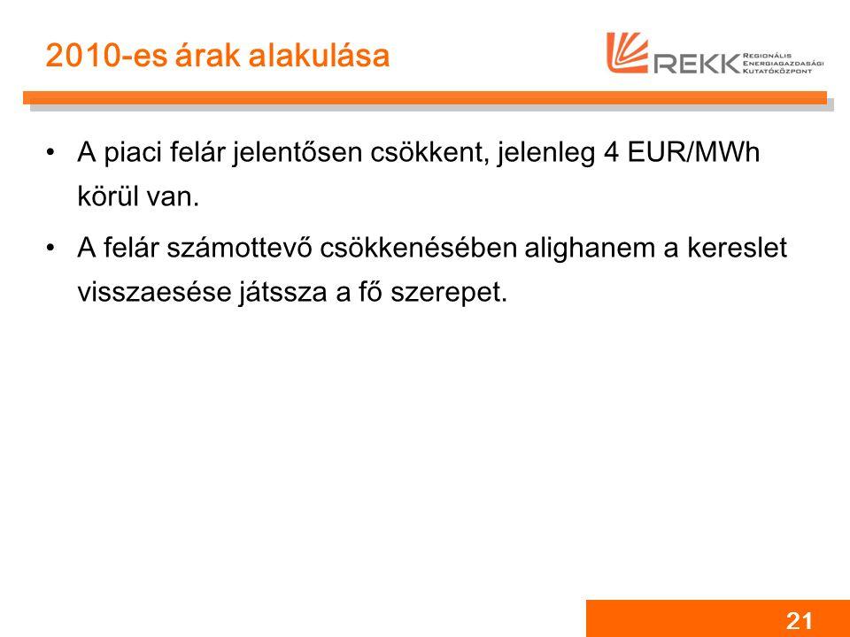 21 2010-es árak alakulása A piaci felár jelentősen csökkent, jelenleg 4 EUR/MWh körül van. A felár számottevő csökkenésében alighanem a kereslet vissz