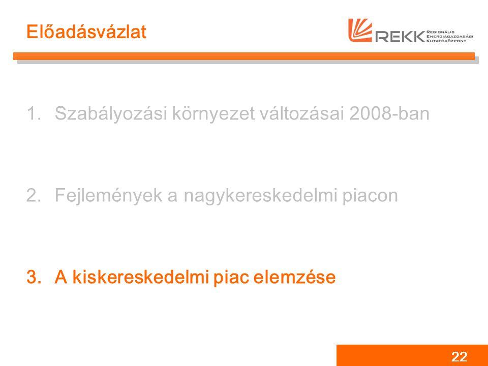 22 Előadásvázlat 1.Szabályozási környezet változásai 2008-ban 2.Fejlemények a nagykereskedelmi piacon 3.A kiskereskedelmi piac elemzése