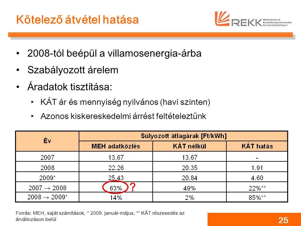 25 Kötelező átvétel hatása 2008-tól beépül a villamosenergia-árba Szabályozott árelem Áradatok tisztítása: ‣KÁT ár és mennyiség nyilvános (havi szinten) ‣Azonos kiskereskedelmi árrést feltételeztünk Forrás: MEH, saját számítások, * 2009.
