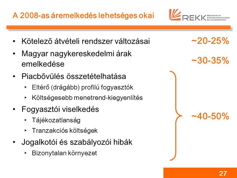 27 A 2008-as áremelkedés lehetséges okai Kötelező átvételi rendszer változásai Magyar nagykereskedelmi árak emelkedése Piacbővülés összetételhatása ‣E