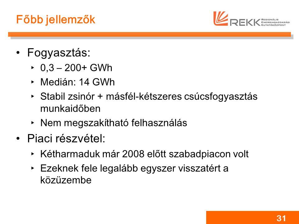 31 Főbb jellemzők Fogyasztás: ‣0,3 – 200+ GWh ‣Medián: 14 GWh ‣Stabil zsinór + másfél-kétszeres csúcsfogyasztás munkaidőben ‣Nem megszakítható felhasz