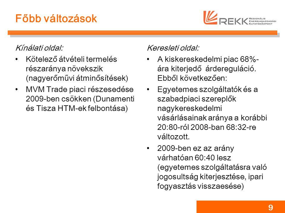 30 REKK kiskereskedelmi árfelmérés Cél: ‣végfelhasználói árinformációk beszerzése nagyfogyasztóktól ‣egyéb piaci tapasztalatok begyűjtése Módszer: ‣önkéntes alapon kitöltött kérdőíves felmérés Mintavétel: ‣1 Mrd+ árbevétel, energiaintenzív szektorok ‣Magyar Iparkamara tagvállalatai ‣nagyfogyasztók felülreprezentáltak Válaszadás: ‣15 elemezhető kérdőív Eredmények értelmezése: ‣kiskereskedelmi piacon zajló folyamatok egyedi esetekből összeállított illusztrációja