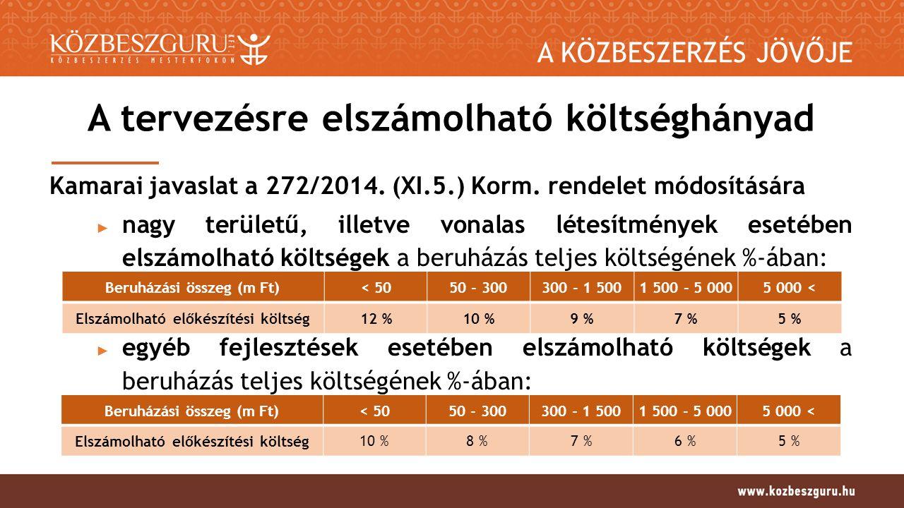 A KÖZBESZERZÉS JÖVŐJE A tervezésre elszámolható költséghányad Kamarai javaslat a 272/2014.