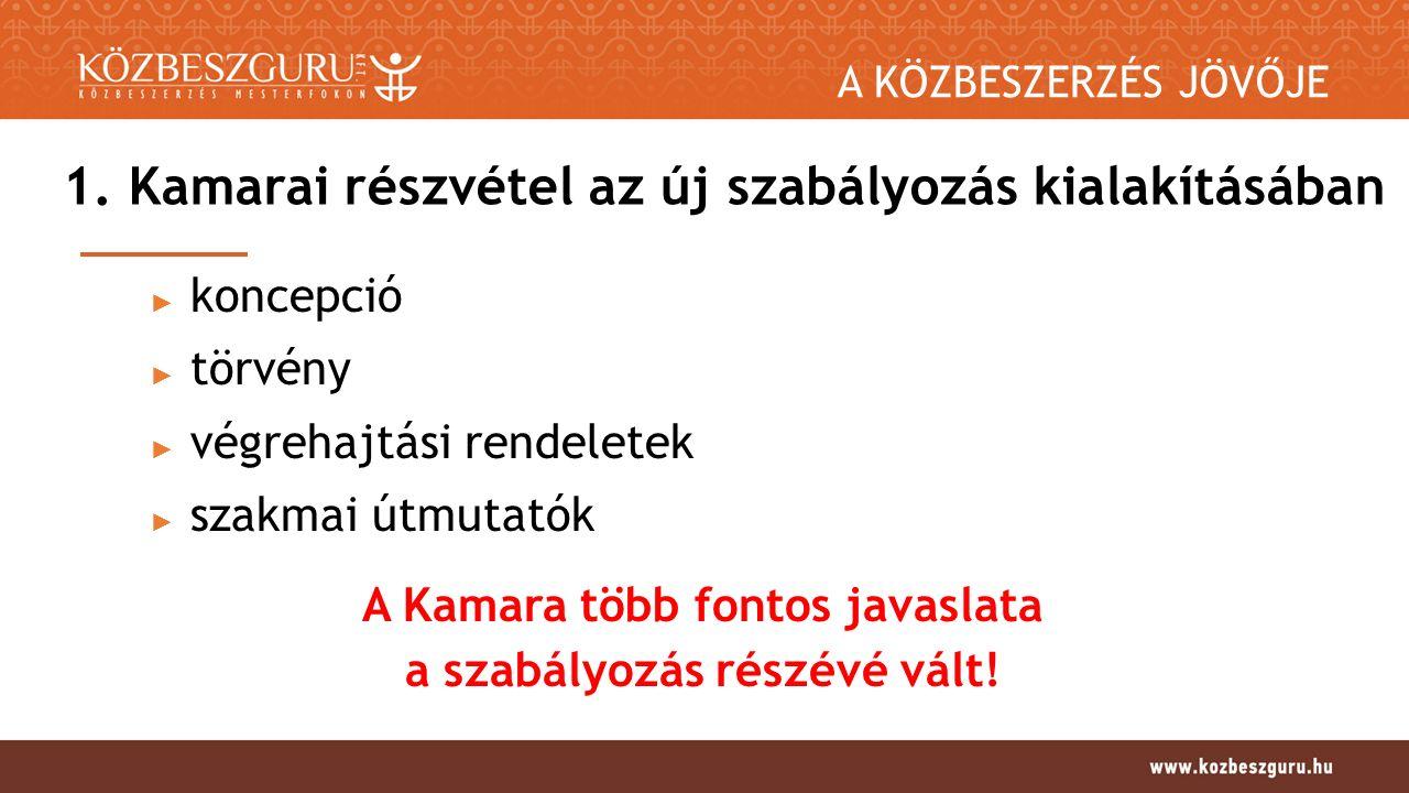 A KÖZBESZERZÉS JÖVŐJE 1.