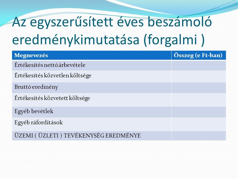 Az egyszerűsített éves beszámoló eredménykimutatása (forgalmi ) MegnevezésÖsszeg (e Ft-ban) Értékesítés nettó árbevétele Értékesítés közvetlen költsége Bruttó eredmény Értékesítés közvetett költsége Egyéb bevétlek Egyéb ráfordítások ÜZEMI ( ÜZLETI ) TEVÉKENYSÉG EREDMÉNYE