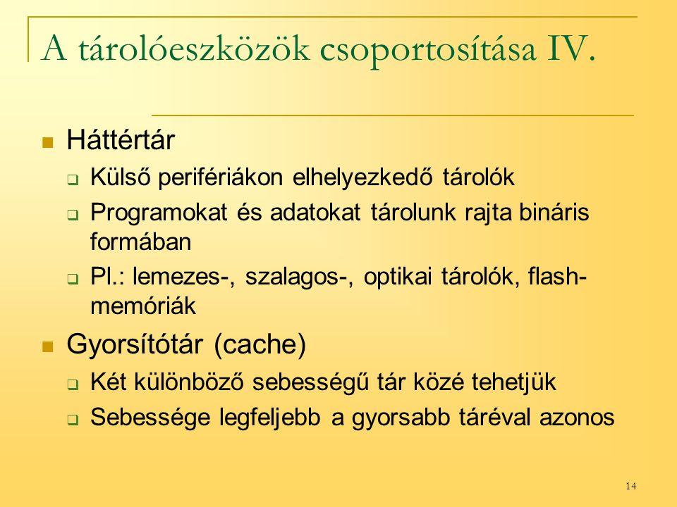 14 A tárolóeszközök csoportosítása IV.