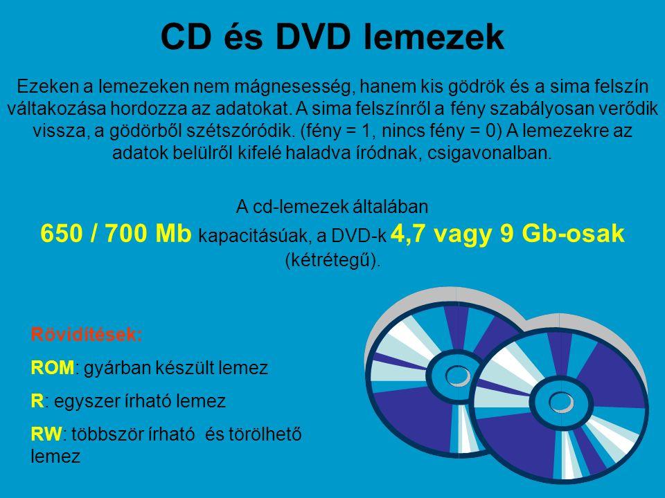 CD és DVD lemezek Ezeken a lemezeken nem mágnesesség, hanem kis gödrök és a sima felszín váltakozása hordozza az adatokat.