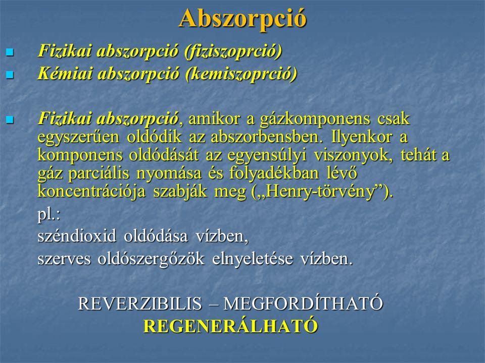 Abszorpció Fizikai abszorpció (fiziszoprció) Fizikai abszorpció (fiziszoprció) Kémiai abszorpció (kemiszoprció) Kémiai abszorpció (kemiszoprció) Fizikai abszorpció, amikor a gázkomponens csak egyszerűen oldódik az abszorbensben.
