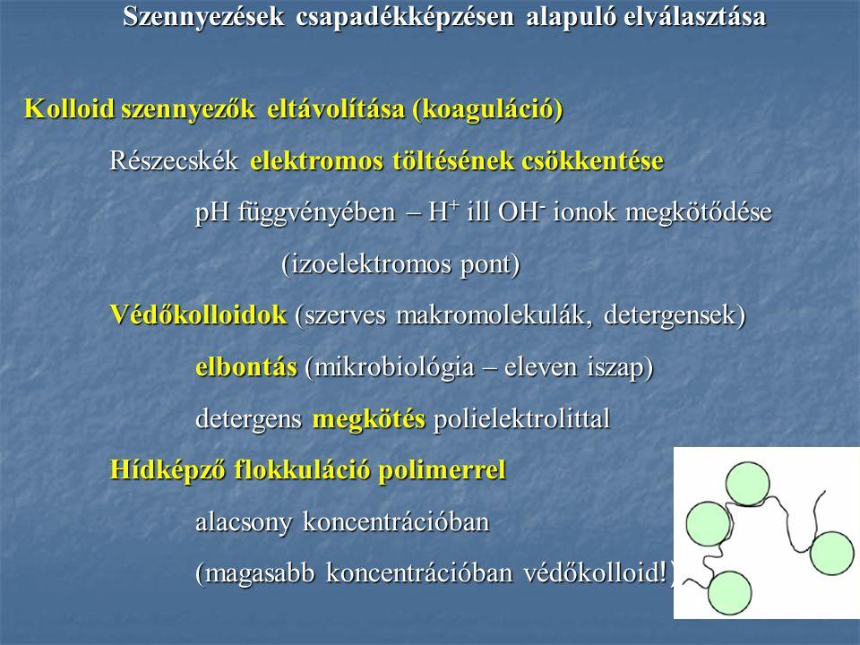 Szennyezések csapadékképzésen alapuló elválasztása Kolloid szennyezők eltávolítása (koaguláció) Részecskék elektromos töltésének csökkentése pH függvényében – H + ill OH - ionok megkötődése (izoelektromos pont) Védőkolloidok (szerves makromolekulák, detergensek) elbontás (mikrobiológia – eleven iszap) detergens megkötés polielektrolittal Hídképző flokkuláció polimerrel alacsony koncentrációban (magasabb koncentrációban védőkolloid !)