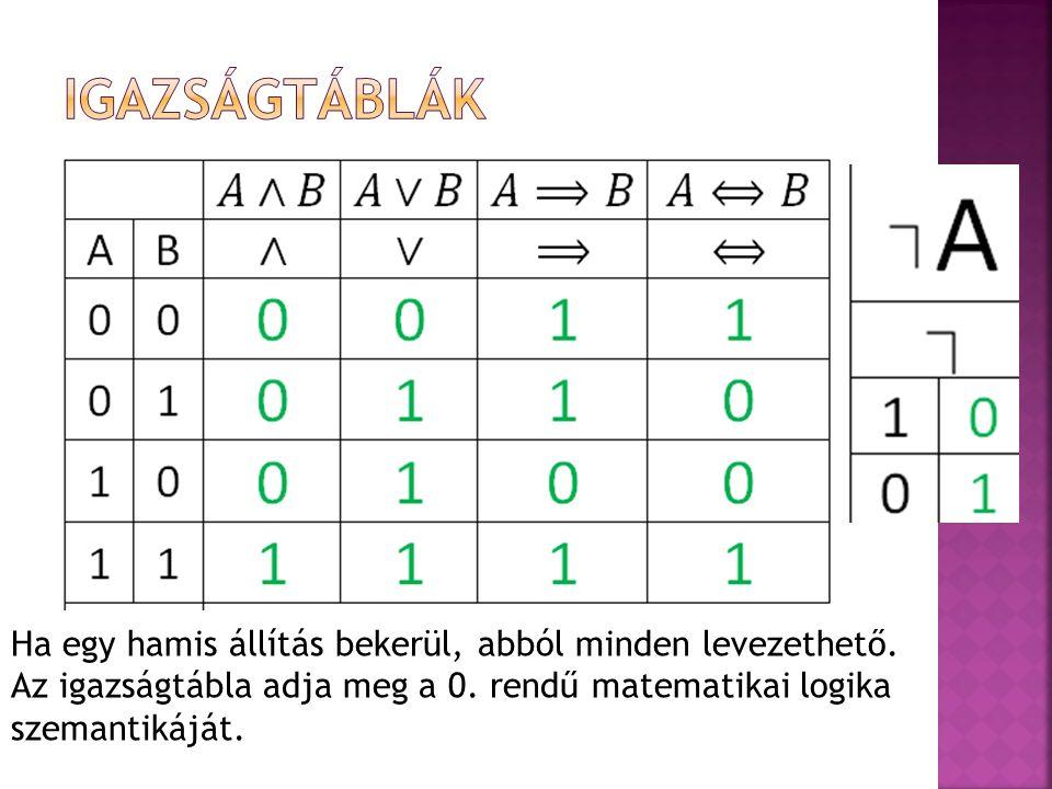 Ha egy hamis állítás bekerül, abból minden levezethető. Az igazságtábla adja meg a 0. rendű matematikai logika szemantikáját.