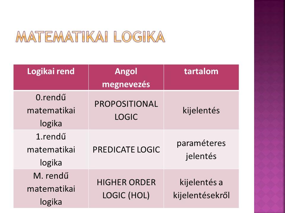 Logikai rend Angol megnevezés tartalom 0.rendű matematikai logika PROPOSITIONAL LOGIC kijelentés 1.rendű matematikai logika PREDICATE LOGIC paramétere
