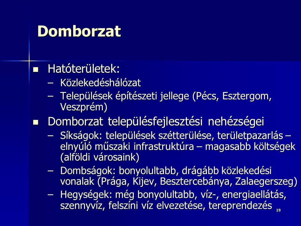 1919 Domborzat Domborzat Hatóterületek: Hatóterületek: –Közlekedéshálózat –Települések építészeti jellege (Pécs, Esztergom, Veszprém) Domborzat településfejlesztési nehézségei Domborzat településfejlesztési nehézségei –Síkságok: települések szétterülése, területpazarlás – elnyúló műszaki infrastruktúra – magasabb költségek (alföldi városaink) –Dombságok: bonyolultabb, drágább közlekedési vonalak (Prága, Kijev, Besztercebánya, Zalaegerszeg) –Hegységek: még bonyolultabb, víz-, energiaellátás, szennyvíz, felszíni víz elvezetése, tereprendezés