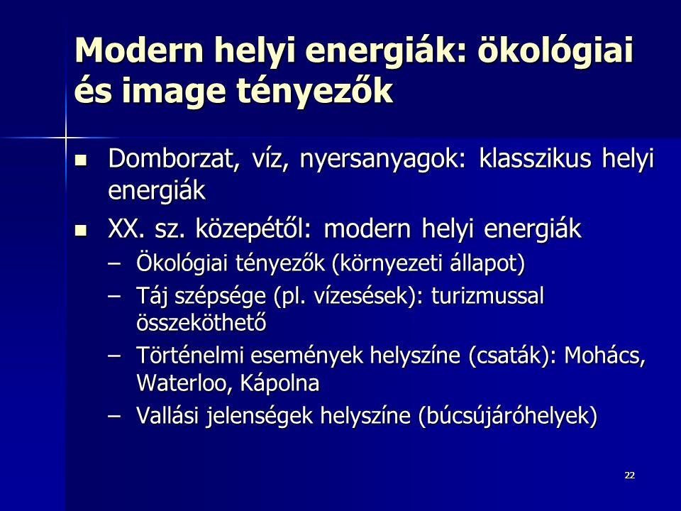 2222 Modern helyi energiák: ökológiai és image tényezők Domborzat, víz, nyersanyagok: klasszikus helyi energiák Domborzat, víz, nyersanyagok: klasszikus helyi energiák XX.