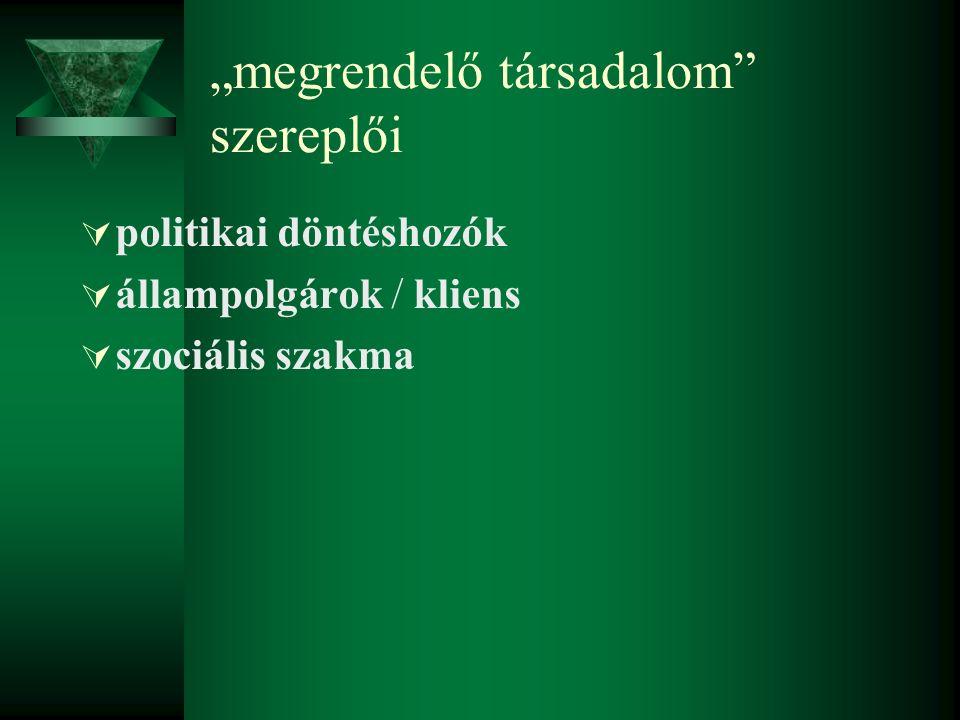 """""""megrendelő társadalom szereplői  politikai döntéshozók  állampolgárok / kliens  szociális szakma"""