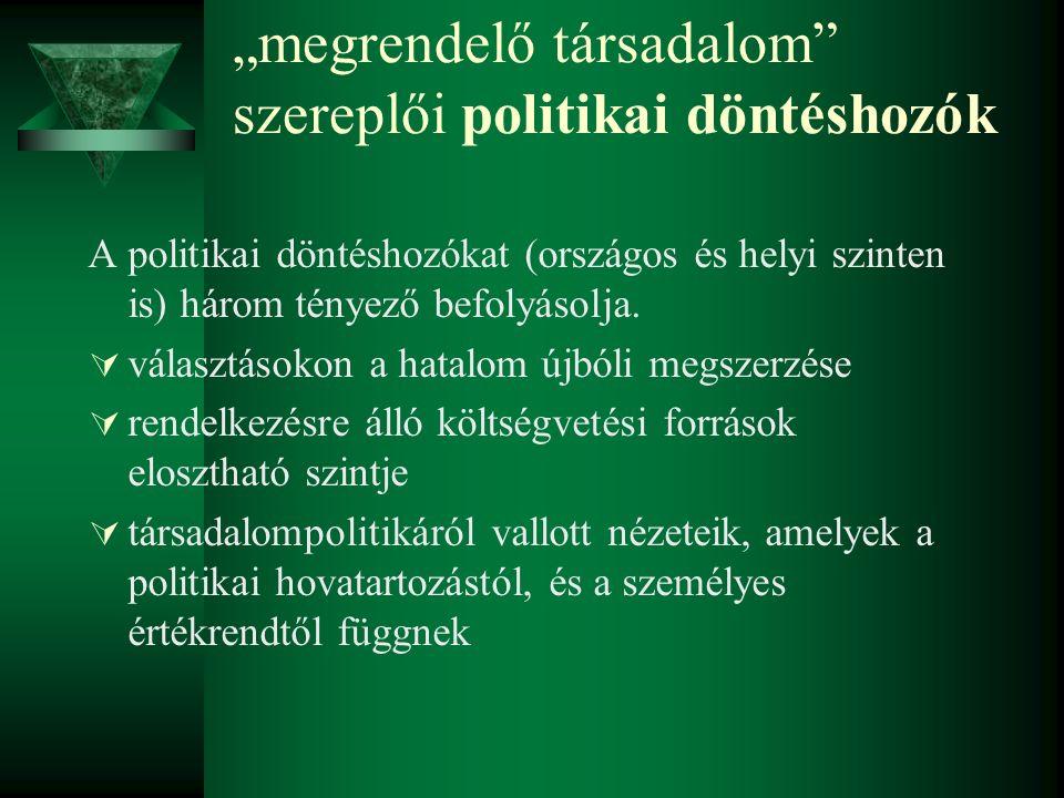 """""""megrendelő társadalom szereplői politikai döntéshozók A politikai döntéshozókat (országos és helyi szinten is) három tényező befolyásolja."""