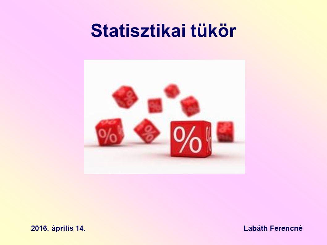 Statisztikai tükör Labáth Ferencné2016. április 14.Labáth Ferencné