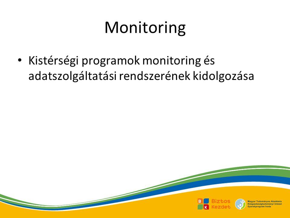 Monitoring Kistérségi programok monitoring és adatszolgáltatási rendszerének kidolgozása