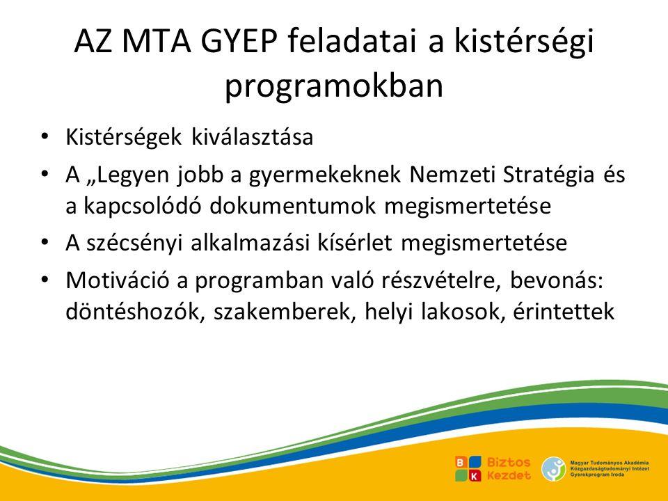 """AZ MTA GYEP feladatai a kistérségi programokban Kistérségek kiválasztása A """"Legyen jobb a gyermekeknek Nemzeti Stratégia és a kapcsolódó dokumentumok megismertetése A szécsényi alkalmazási kísérlet megismertetése Motiváció a programban való részvételre, bevonás: döntéshozók, szakemberek, helyi lakosok, érintettek"""
