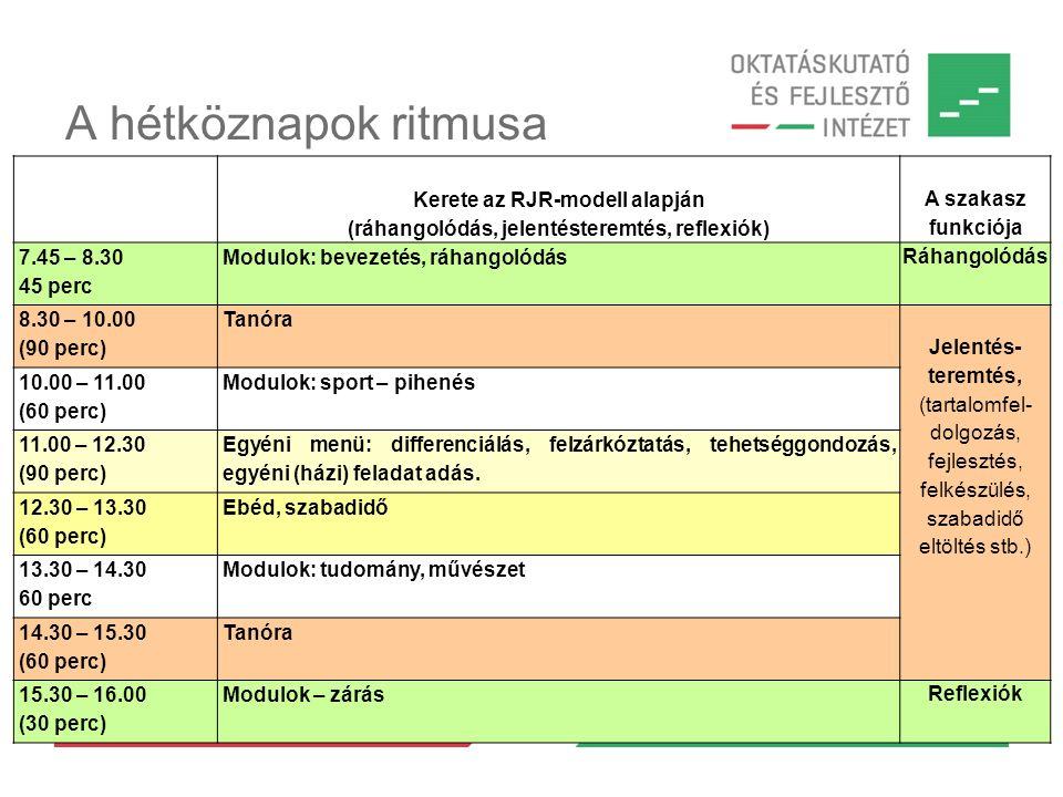 Kerete az RJR-modell alapján (ráhangolódás, jelentésteremtés, reflexiók) A szakasz funkciója 7.45 – 8.30 45 perc Modulok: bevezetés, ráhangolódás Ráha
