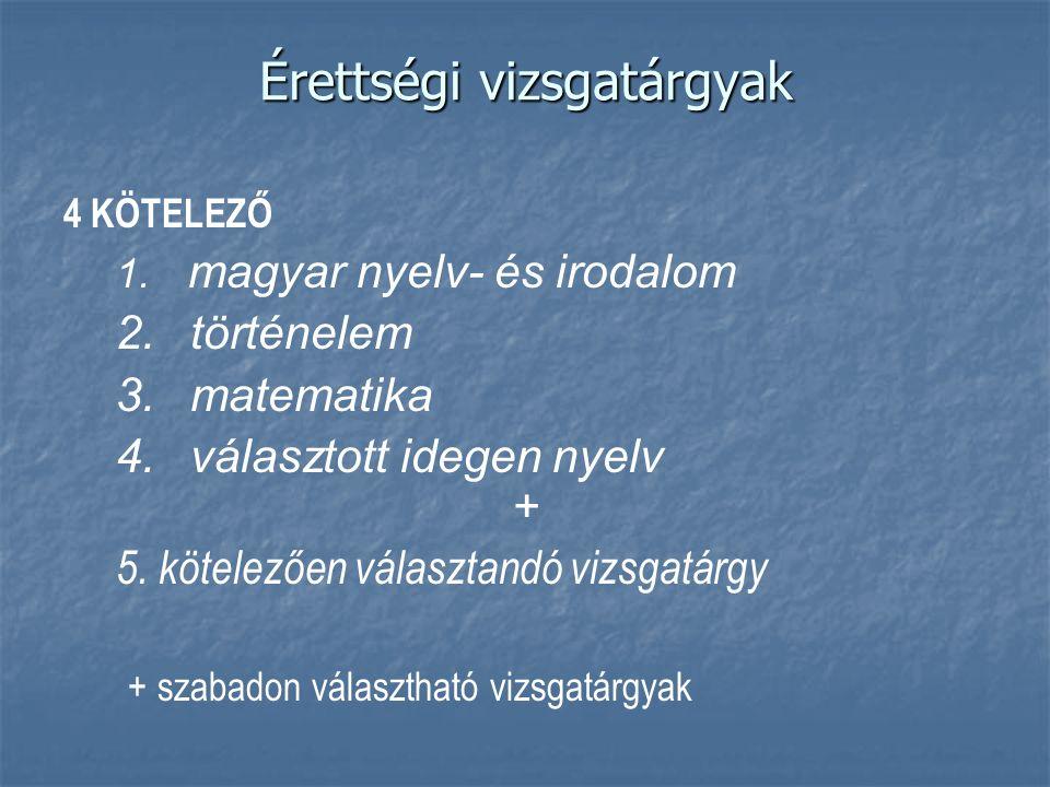 Érettségi vizsgatárgyak 4 KÖTELEZŐ 1. 1. magyar nyelv- és irodalom 2.
