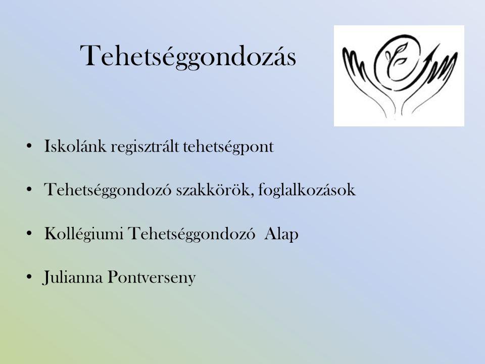 Tehetséggondozás Iskolánk regisztrált tehetségpont Tehetséggondozó szakkörök, foglalkozások Kollégiumi Tehetséggondozó Alap Julianna Pontverseny