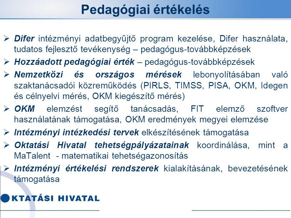 Pedagógiai értékelés  Difer intézményi adatbegyűjtő program kezelése, Difer használata, tudatos fejlesztő tevékenység – pedagógus-továbbképzések  Hozzáadott pedagógiai érték – pedagógus-továbbképzések  Nemzetközi és országos mérések lebonyolításában való szaktanácsadói közreműködés (PIRLS, TIMSS, PISA, OKM, Idegen és célnyelvi mérés, OKM kiegészítő mérés)  OKM elemzést segítő tanácsadás, FIT elemző szoftver használatának támogatása, OKM eredmények megyei elemzése  Intézményi intézkedési tervek elkészítésének támogatása  Oktatási Hivatal tehetségpályázatainak koordinálása, mint a MaTalent - matematikai tehetségazonosítás  Intézményi értékelési rendszerek kialakításának, bevezetésének támogatása