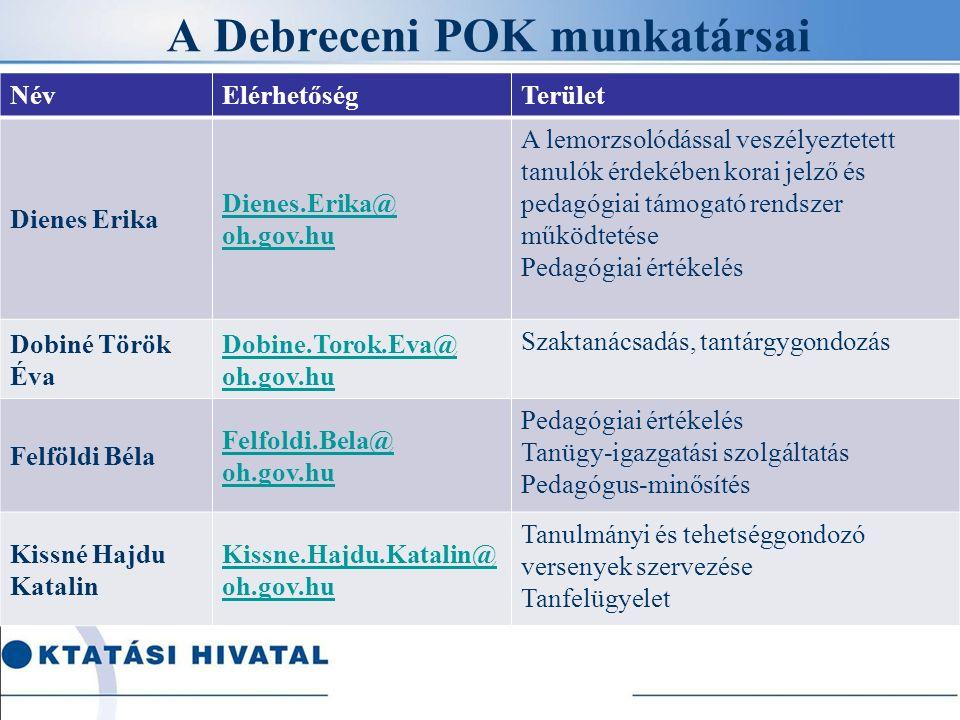 A Debreceni POK munkatársai NévElérhetőségTerület Kótiné Losonczi Zsuzsanna Kotine.Losonczi.