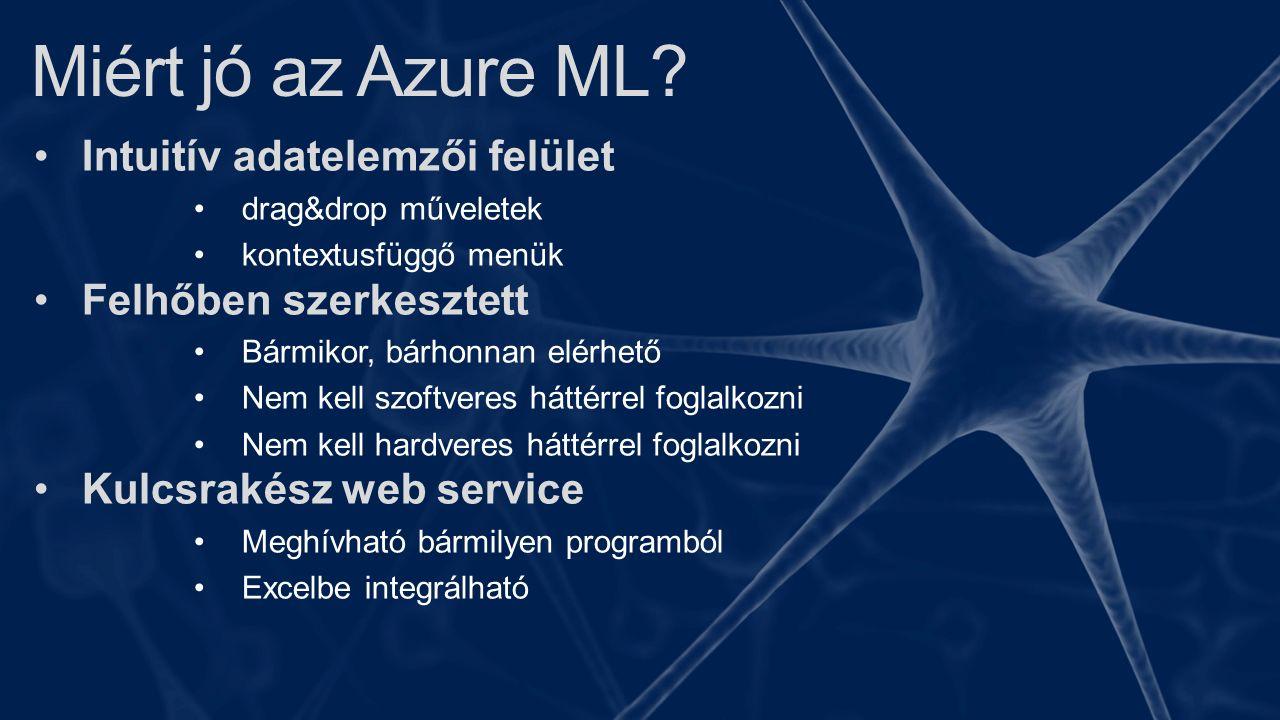 Miért jó az Azure ML.