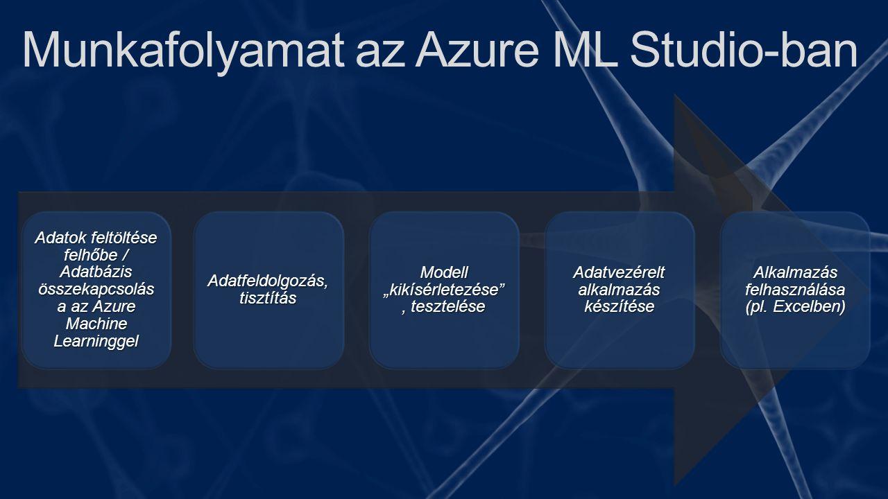 """Munkafolyamat az Azure ML Studio-ban Adatok feltöltése felhőbe / Adatbázis összekapcsolás a az Azure Machine Learninggel Adatfeldolgozás, tisztítás Modell """"kikísérletezése , tesztelése Adatvezérelt alkalmazás készítése Alkalmazás felhasználása (pl."""