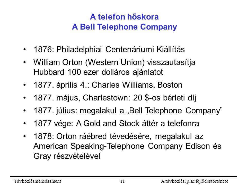 TávközlésmenedzsmentA távközlési piac fejlődéstörténete11 A telefon hőskora A Bell Telephone Company 1876: Philadelphiai Centenáriumi Kiállítás William Orton (Western Union) visszautasítja Hubbard 100 ezer dolláros ajánlatot 1877.