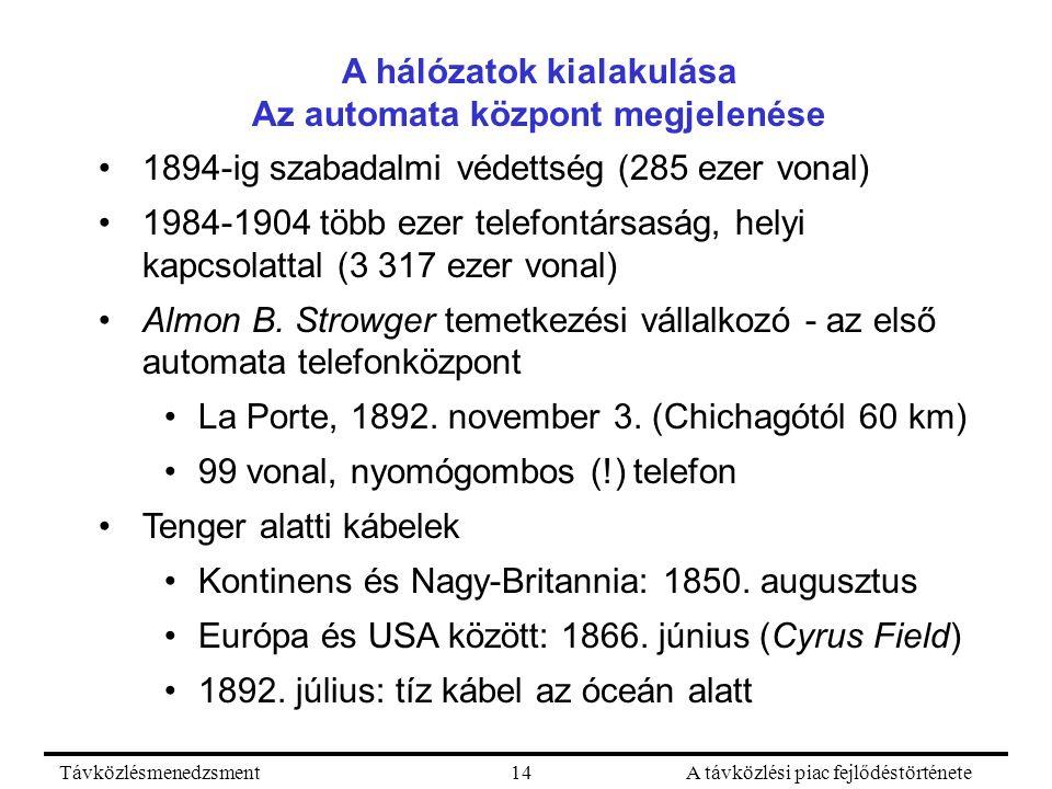 TávközlésmenedzsmentA távközlési piac fejlődéstörténete14 A hálózatok kialakulása Az automata központ megjelenése 1894-ig szabadalmi védettség (285 ezer vonal) 1984-1904 több ezer telefontársaság, helyi kapcsolattal (3 317 ezer vonal) Almon B.