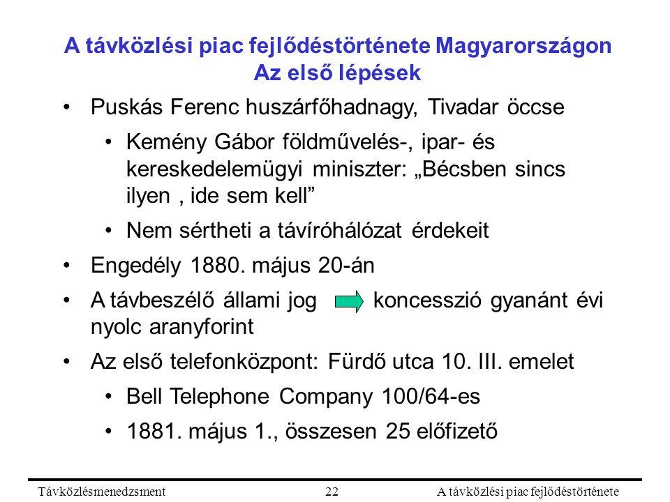 TávközlésmenedzsmentA távközlési piac fejlődéstörténete22 A távközlési piac fejlődéstörténete Magyarországon Az első lépések Puskás Ferenc huszárfőhad