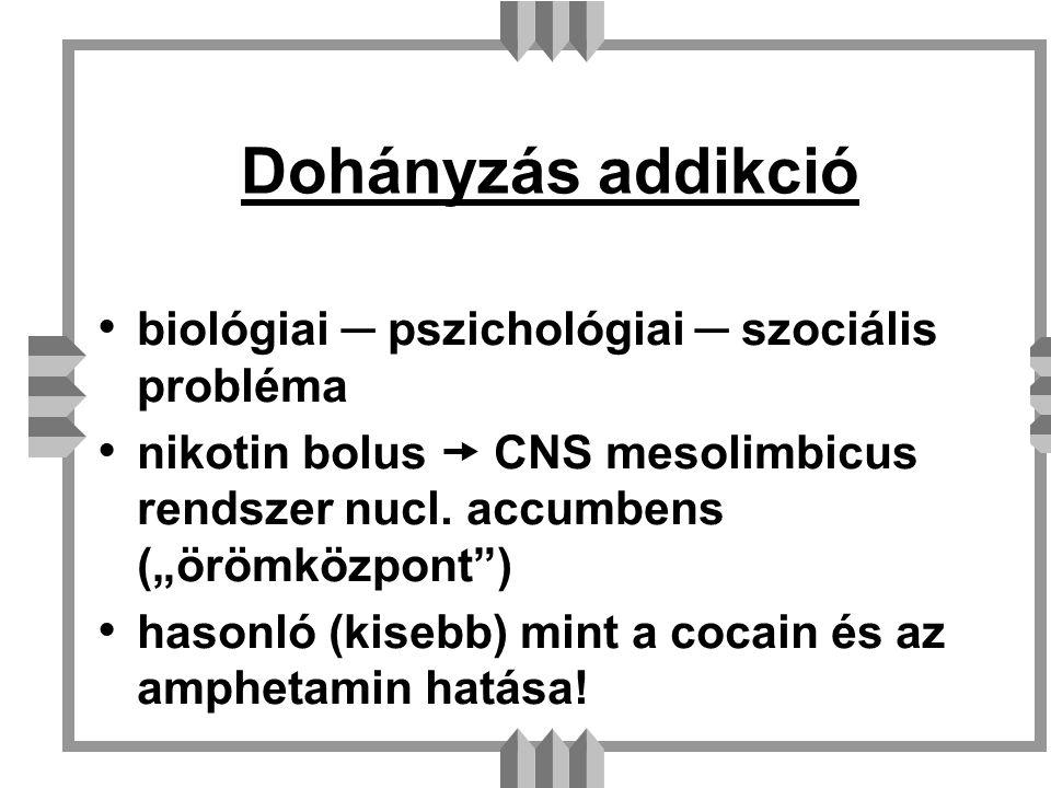 Dohányzás addikció biológiai ─ pszichológiai ─ szociális probléma nikotin bolus  CNS mesolimbicus rendszer nucl.