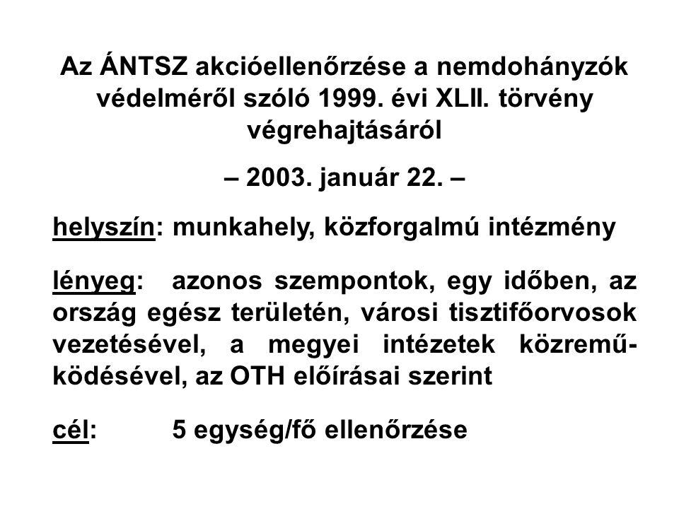 Az ÁNTSZ akcióellenőrzése a nemdohányzók védelméről szóló 1999.