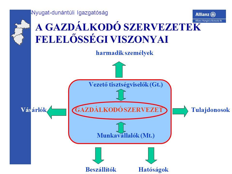 Nyugat-dunántúli Igazgatóság harmadik személyek Vezető tisztségviselők (Gt.) Vásárlók GAZDÁLKODÓ SZERVEZET Tulajdonosok Munkavállalók (Mt.) Beszállítók Hatóságok A GAZDÁLKODÓ SZERVEZETEK FELELŐSSÉGI VISZONYAI