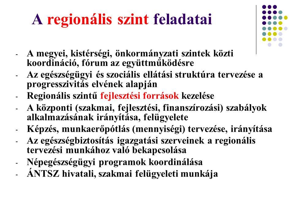 A regionális szint feladatai - A megyei, kistérségi, önkormányzati szintek közti koordináció, fórum az együttműködésre - Az egészségügyi és szociális ellátási struktúra tervezése a progresszivitás elvének alapján - Regionális szintű fejlesztési források kezelése - A központi (szakmai, fejlesztési, finanszírozási) szabályok alkalmazásának irányítása, felügyelete - Képzés, munkaerőpótlás (mennyiségi) tervezése, irányítása - Az egészségbiztosítás igazgatási szerveinek a regionális tervezési munkához való bekapcsolása - Népegészségügyi programok koordinálása - ÁNTSZ hivatali, szakmai felügyeleti munkája