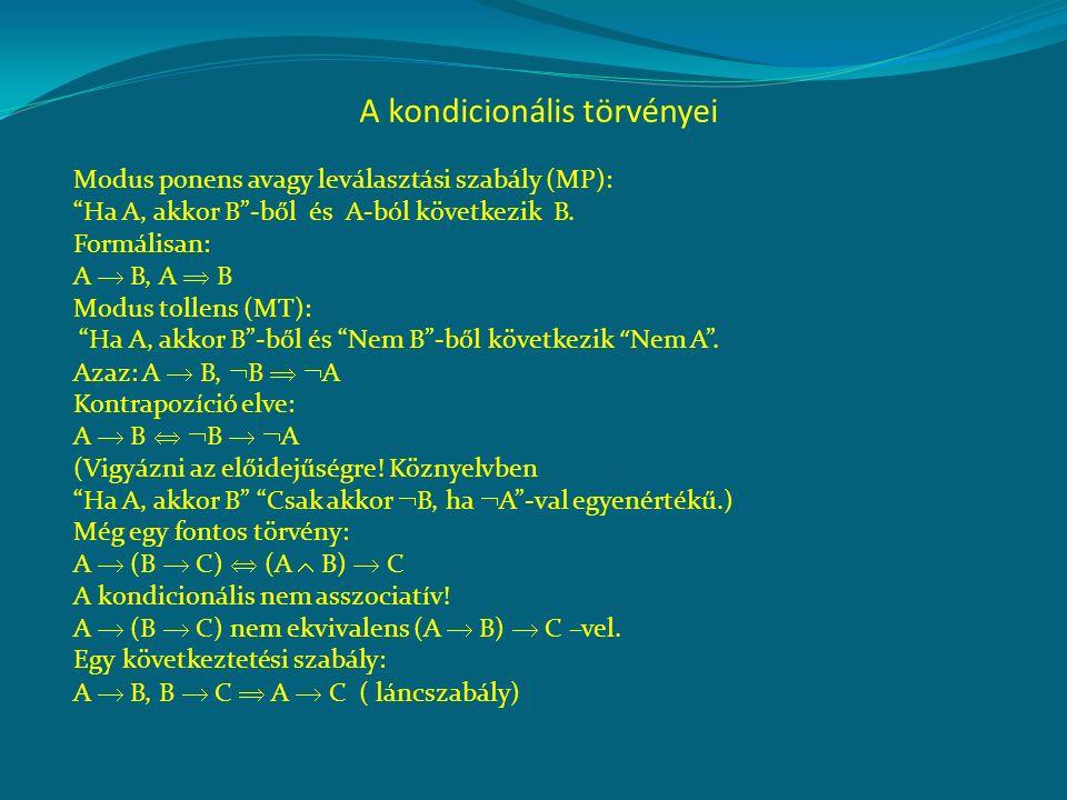A kondicionális törvényei Modus ponens avagy leválasztási szabály (MP): Ha A, akkor B -ből és A-ból következik B.