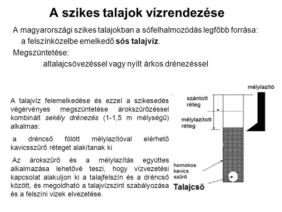 A szikes talajok vízrendezése A magyarországi szikes talajokban a sófelhalmozódás legfőbb forrása: a felszínközelbe emelkedő sós talajvíz.