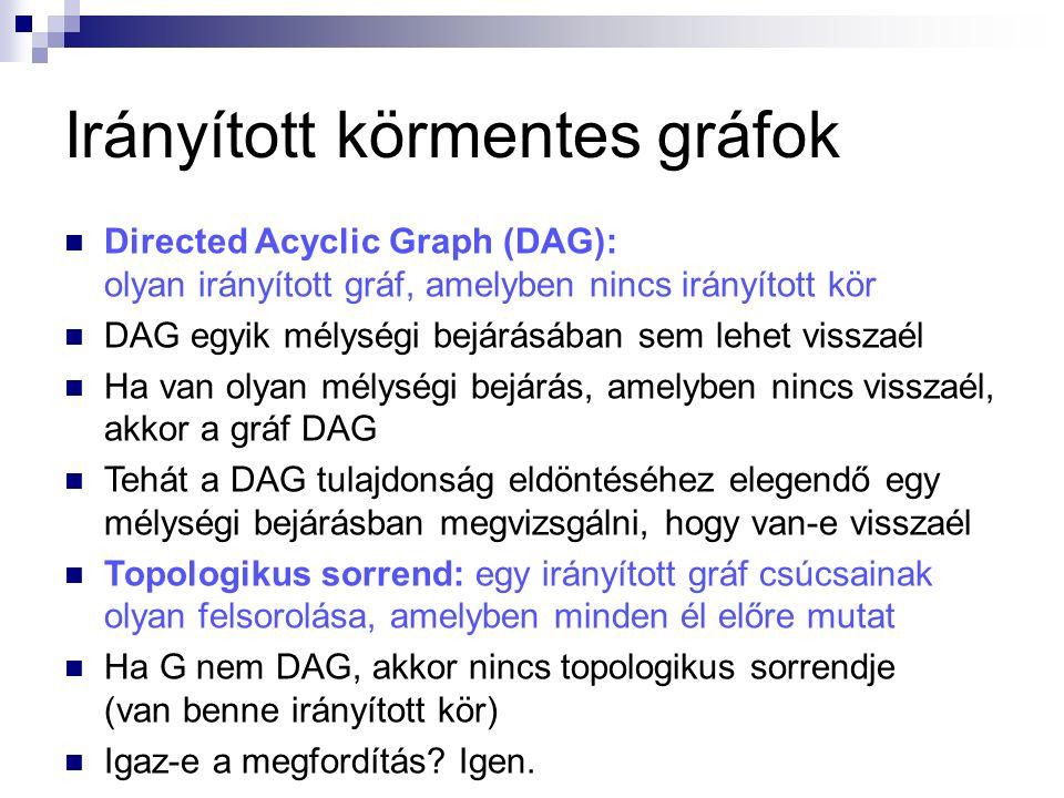 Irányított körmentes gráfok Directed Acyclic Graph (DAG): olyan irányított gráf, amelyben nincs irányított kör DAG egyik mélységi bejárásában sem lehe
