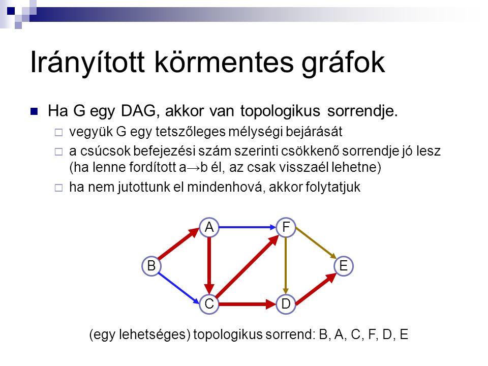 Irányított körmentes gráfok Ha G egy DAG, akkor van topologikus sorrendje.  vegyük G egy tetszőleges mélységi bejárását  a csúcsok befejezési szám s