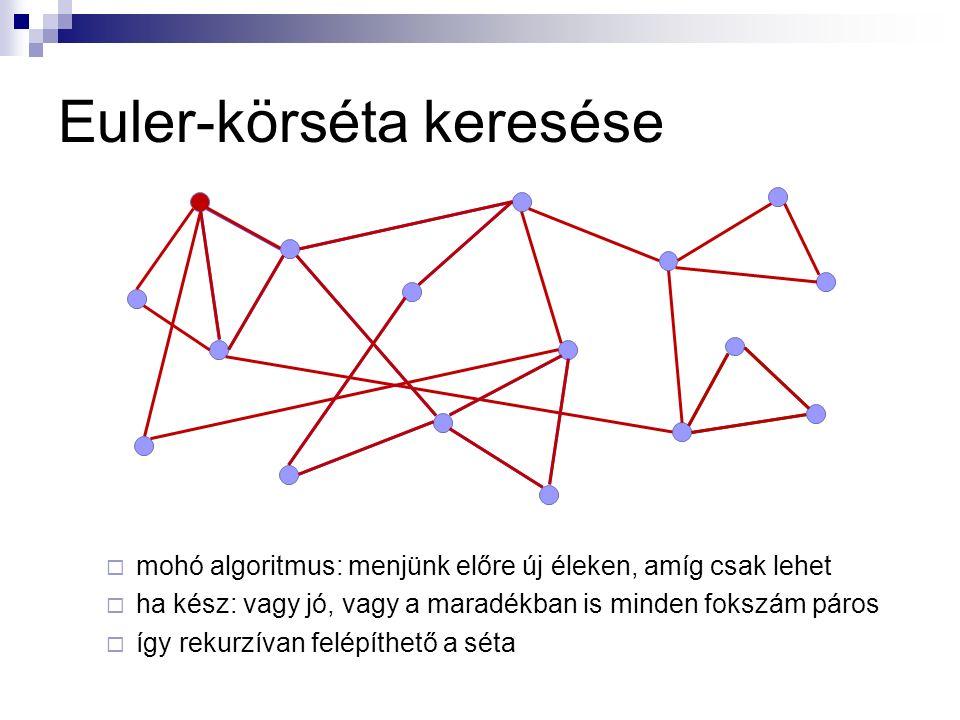 Euler-körséta keresése  mohó algoritmus: menjünk előre új éleken, amíg csak lehet  ha kész: vagy jó, vagy a maradékban is minden fokszám páros  így