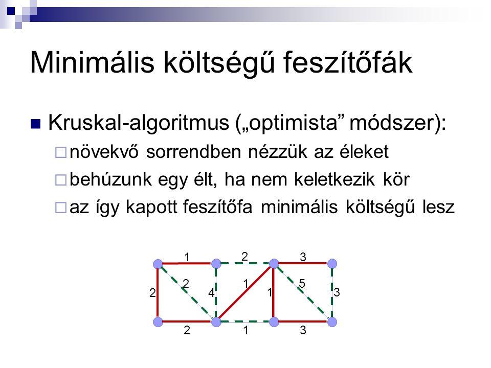 """Minimális költségű feszítőfák Kruskal-algoritmus (""""optimista"""" módszer):  növekvő sorrendben nézzük az éleket  behúzunk egy élt, ha nem keletkezik kö"""
