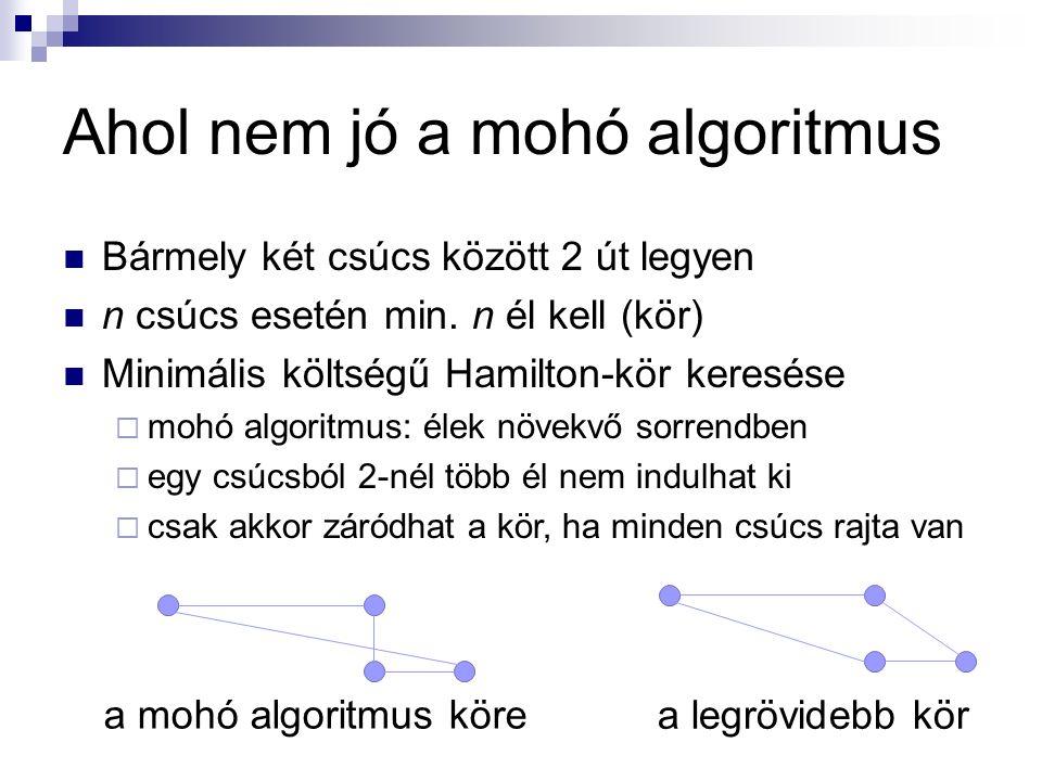 Ahol nem jó a mohó algoritmus Bármely két csúcs között 2 út legyen n csúcs esetén min. n él kell (kör) Minimális költségű Hamilton-kör keresése  mohó