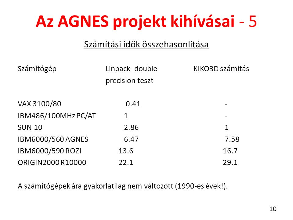Az AGNES projekt kihívásai - 5 Számítási idők összehasonlítása Számítógép Linpack doubleKIKO3D számítás precision teszt VAX 3100/80 0.41 - IBM486/100MHz PC/AT 1 - SUN 10 2.86 1 IBM6000/560 AGNES 6.47 7.58 IBM6000/590 ROZI 13.616.7 ORIGIN2000 R10000 22.129.1 A számítógépek ára gyakorlatilag nem változott (1990-es évek!).
