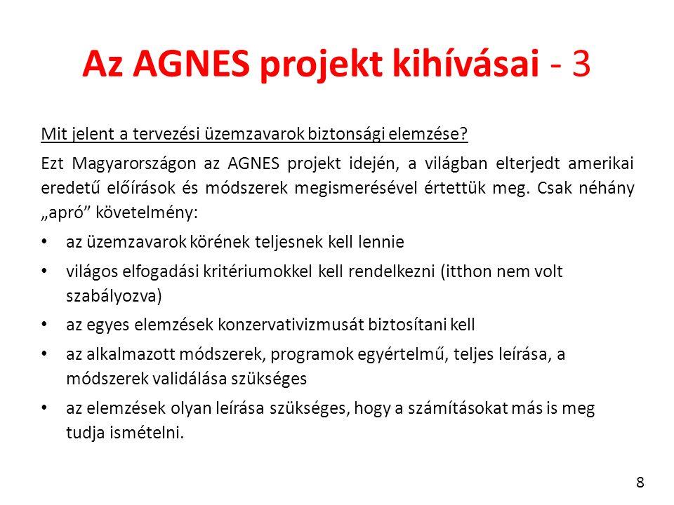 Az AGNES projekt kihívásai - 3 Mit jelent a tervezési üzemzavarok biztonsági elemzése? Ezt Magyarországon az AGNES projekt idején, a világban elterjed