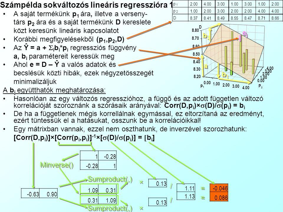 A saját termékünk p 1 ára, illetve a verseny- társ p 2 ára és a saját termékünk D kereslete közt keresünk lineáris kapcsolatot Korábbi megfigyelésekből (p 1,p 2,D) Az Ŷ = a +  i b i *p i regressziós függvény a, b i paramétereit keressük meg Ahol e = D – Ŷ a valós adatok és becslésük közti hibák, ezek négyzetösszegét minimalizáljuk A b i együtthatók meghatározása: Hasonlóan az egy változós regresszióhoz, a függő és az adott független változó korrelációját szoroznánk a szórásaik arányával: Corr(D,p i )×  (D)/  (p i ) = b i De ha a függetlenek mégis korrellálnak egymással, ez eltorzítaná az eredményt, ezért tüntessük el a hatásukat, osszunk be a korrelációikkal.