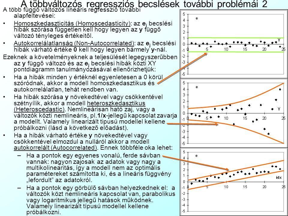 A többváltozós regressziós becslések további problémái 2 A több függő változós lineáris regresszió további alapfeltevései: Homoszkedaszticitás (Homoscedasticity): az e j becslési hibák szórása független kell hogy legyen az y függő változó tényleges értékeitől.
